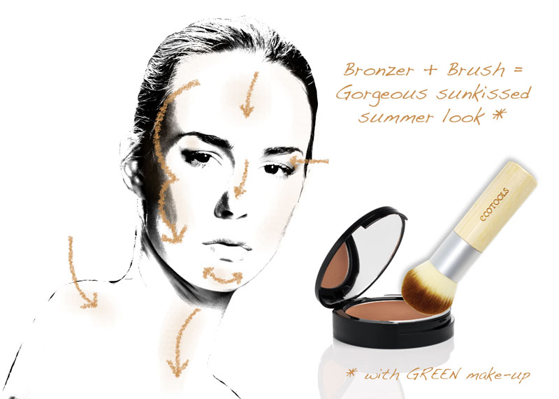 July 2011 green makeup bronzer application ccuart Images
